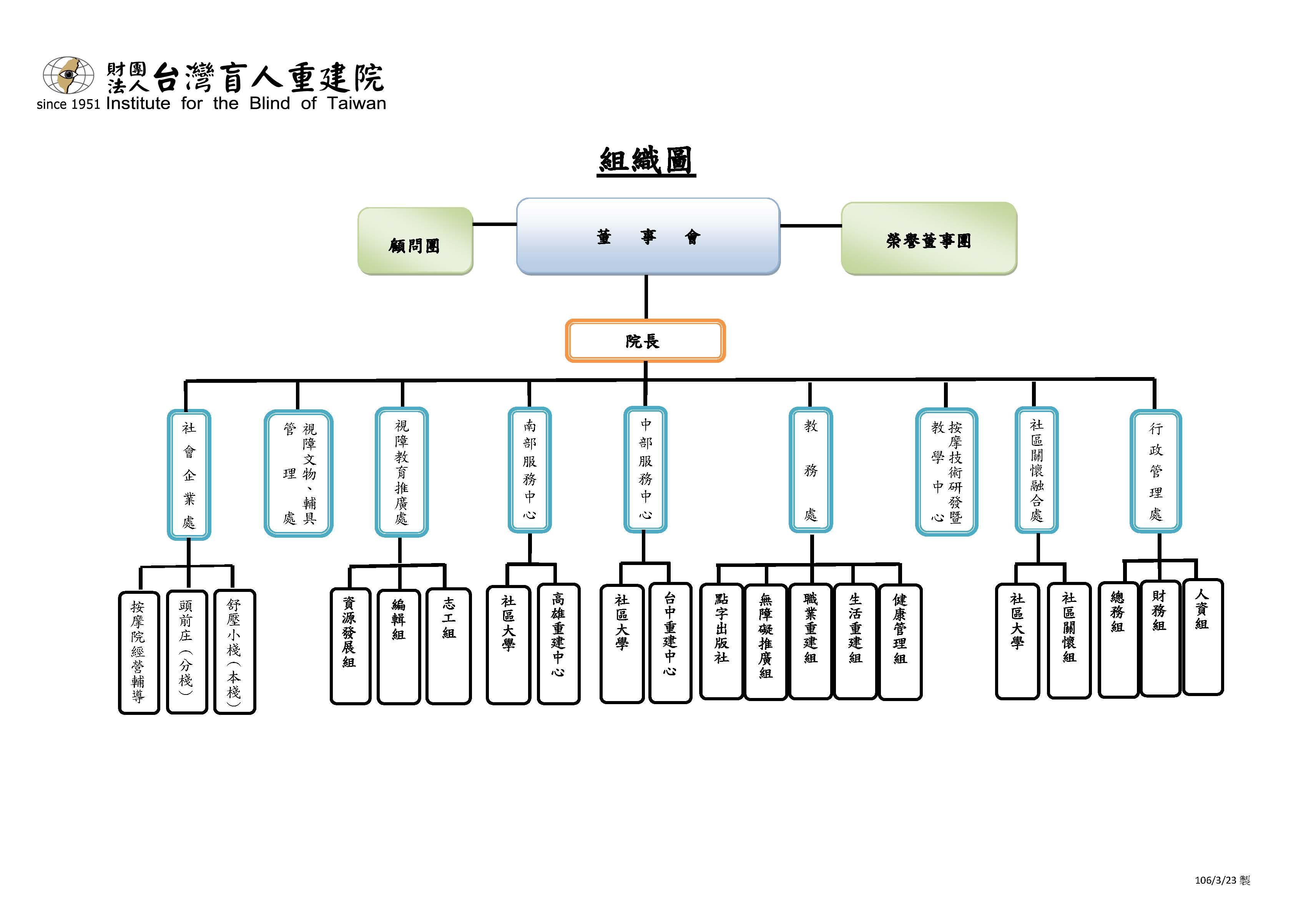 組織圖 (另開圖片說明視窗)