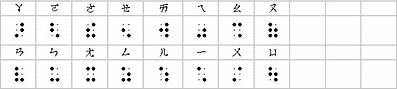 注音符號的韻母(共有16個音)ㄚ-ㄦ及一、ㄨ、ㄩ
